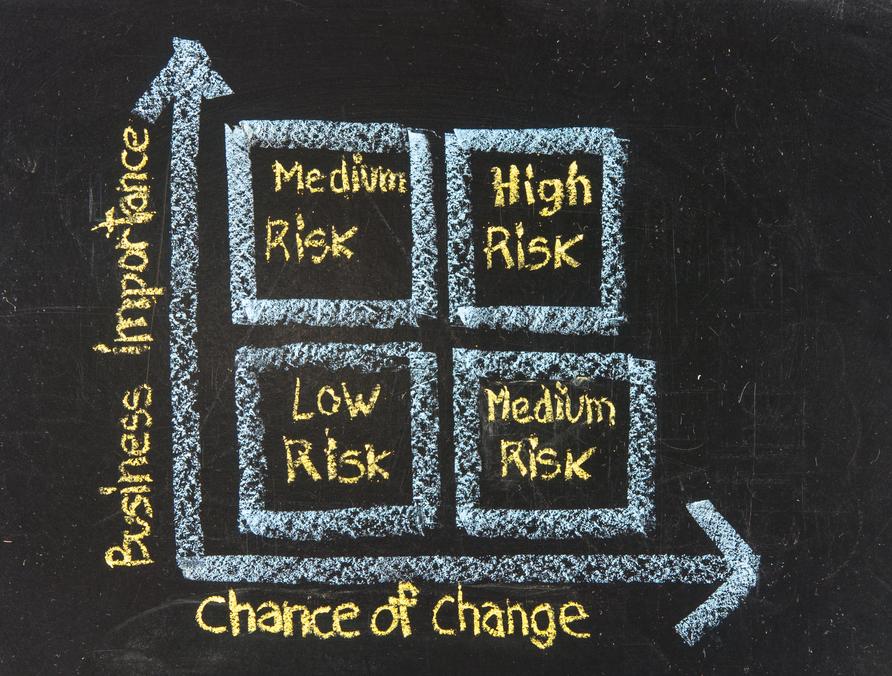 QHSSERSE: une stratégie globale de maîtrise des risques en entreprise