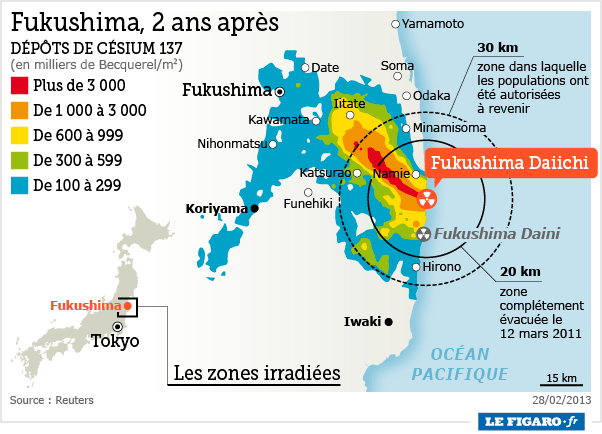 DR Reuters/Le Figaro