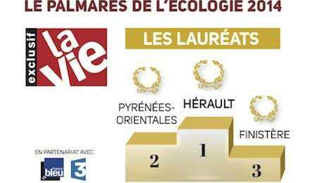 DR LA Vie