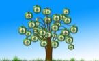 Arkéa banque met à disposition 100 millions d'euros de financement RSE