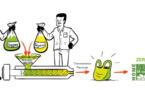 Plastiques biodégradables: L'Oréal s'allie avec la start-up Carbios